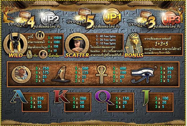 สล็อตออนไลน์อียิปต์ 1
