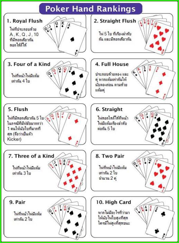 ไพ่ joker Poker 2
